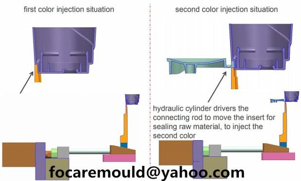 Construccion de moldes para tapa superior flip de 2 colores